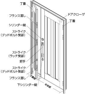 09door 01